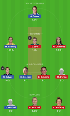 MS-W vs PS-W Dream11 team  | WBBL 2019