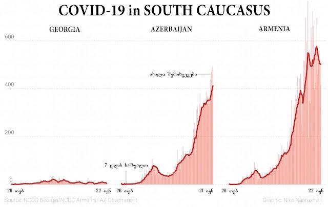 Вторая волна коронавируса. А потом будет 9ый вал. ЕС с завтрашнего дня открывает границы с 14 странами, из бывш. СССР - только Грузия в этом списке