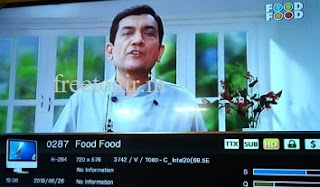 Food Food channel free-to-air from Intelsat20, Get Frequency