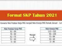 Format SKP Terbaru Tahun 2021