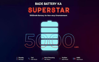 Realme C3 Set to Launch on February with 5000 mAh Battery