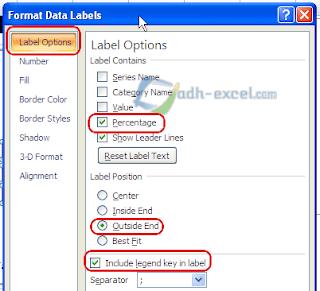 Format Data Label