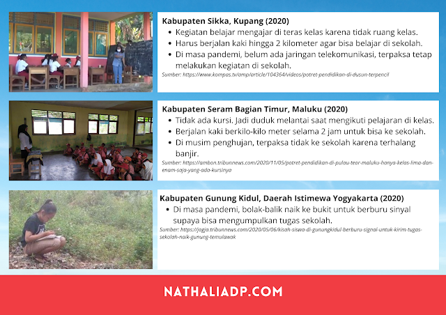 potret pendidikan indonesia