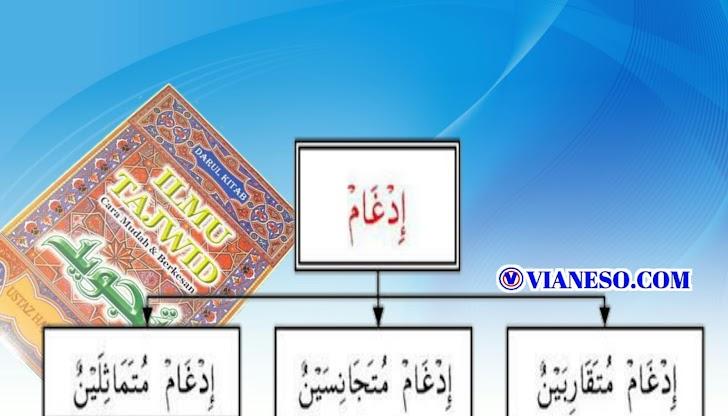 Contoh-Contoh Dan Hukum Bacaan Idgham