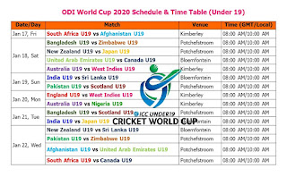 ODI World Cup 2020 Schedule & Time Table (Under 19), ICC Under 19 World Cup 2020 schedule, cricket world cup 2020 schedule, under icc world cup 2020 fixture, under 19 world cup team, under 19 world cup all player list, match time, Indian time, venue place, icc 2020 time table calendar, captain, odi world cup 2020, all qualified teams, live cricket match, live cricket score, 2020 world cup, world cup 2020 under 19 full schedule,   ICC Under 19 World Cup 2020 #Cricket #WorldCup2020 #Under19   Teams: South Africa U19, Afghanistan U19, Bangladesh U19, Zimbabwe U19, New Zealand U19, Japan U19, United Arab Emirates U19, Canada U19, Australia U19, West Indies U19, India U19, Sri Lanka U19, Pakistan U19, Scotland U19, England U19, Nigeria U19