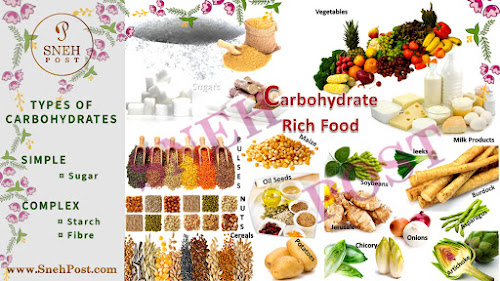 Carbohydrates: List of 3 Types of Energy Givers