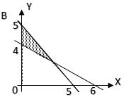 pembahasan-unbk-2018-matematika-ips
