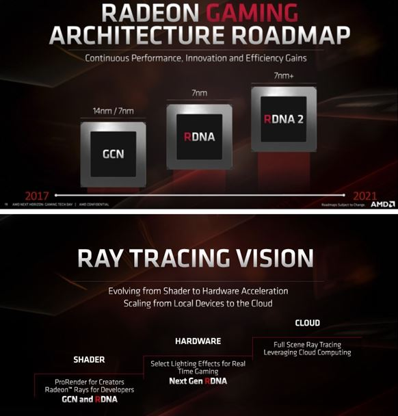 AMD mysterious new card appears: VR performance surpasses RTX 2080 Ti