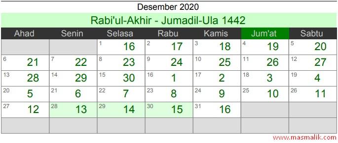 Kalender Islam Tahun 2020, Desember