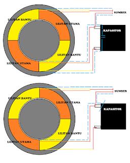 motor kapasitor cara kerja