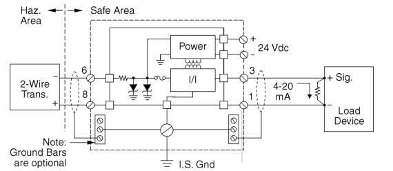 intrinsically safe wiring