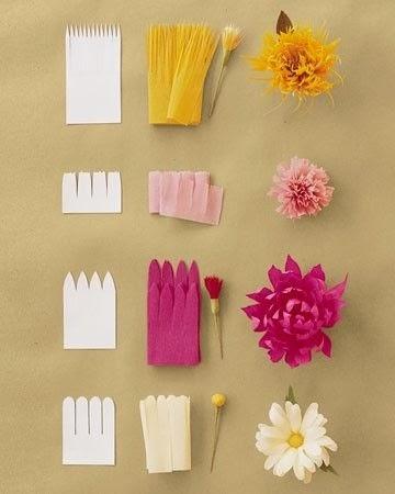 Çiçek Yapımı için Kağıt Kesme  Şekilleri