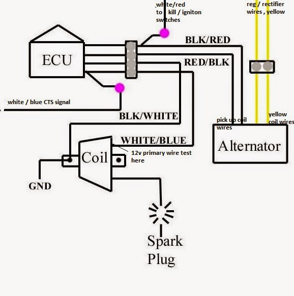 ignition system wiring diagram magneto ignition system