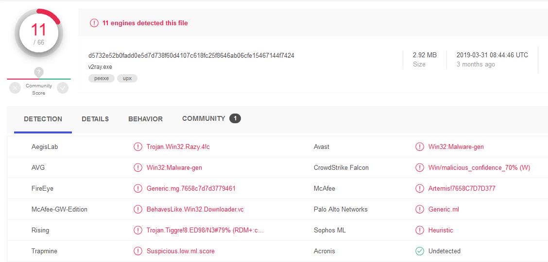 1С и Linux: Shadowsocks over websocket (HTTPS) use v2ray-plugin