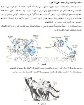 كتاب تيربو السيارة ونظام سحب وطرد الهواء PDF