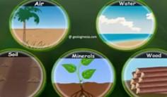 pengertian sumber daya alam
