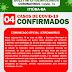 Itiúba registra primeira morte por coronavírus