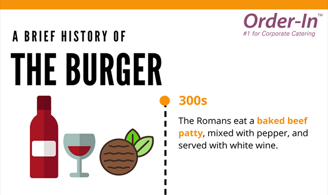 The Brief History Of The Burger