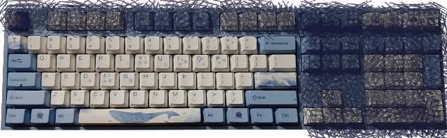 What is a 60% size mechanical keyboard