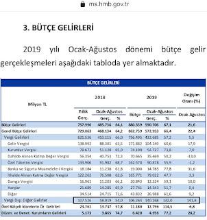 2020'de Türkiye ekonomisi nasıl olacak