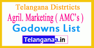 AMC's Contact Mobile List in Telangana State
