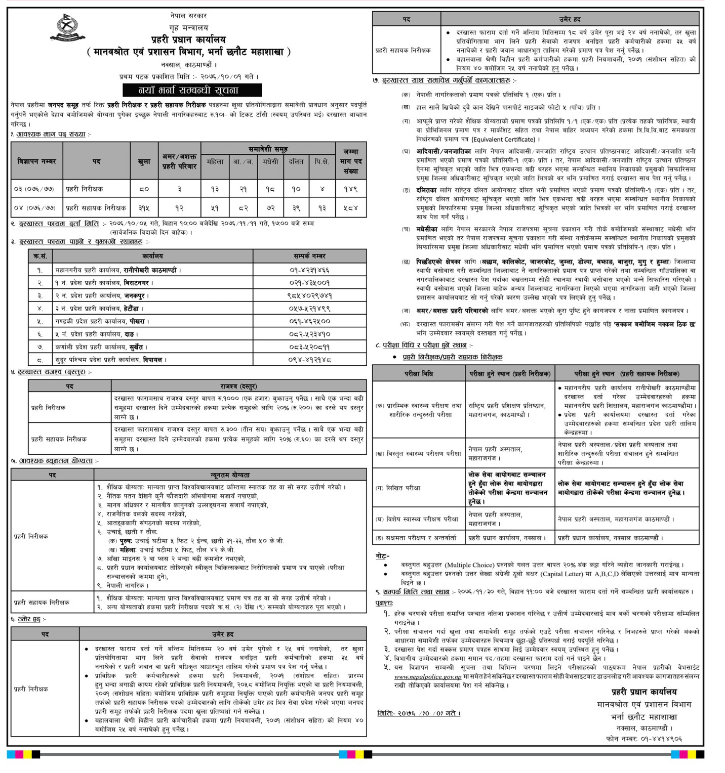 Nepal Police Announced Vacancies For Police Inspector and Sub-Inspector
