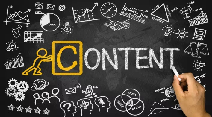 Make Sure Your Blog Content Is Visually Appealing