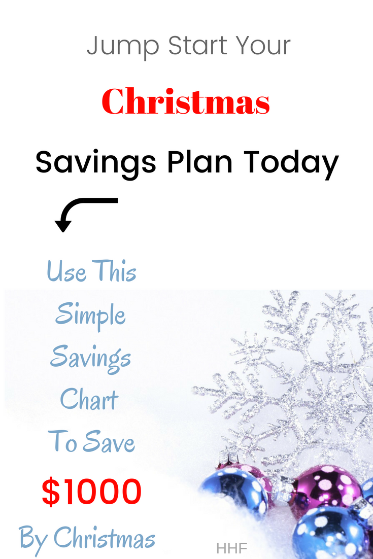 Happy Healthy Families: How Much Money Have You Saved For Christmas?