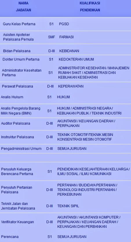Cpns Kabupaten Magelang 2019 : kabupaten, magelang, Panselnas, Menpan, Go.id, Penerimaan, Magelang, REKRUTMEN, LOWONGAN, KERJA, BULAN, APRIL