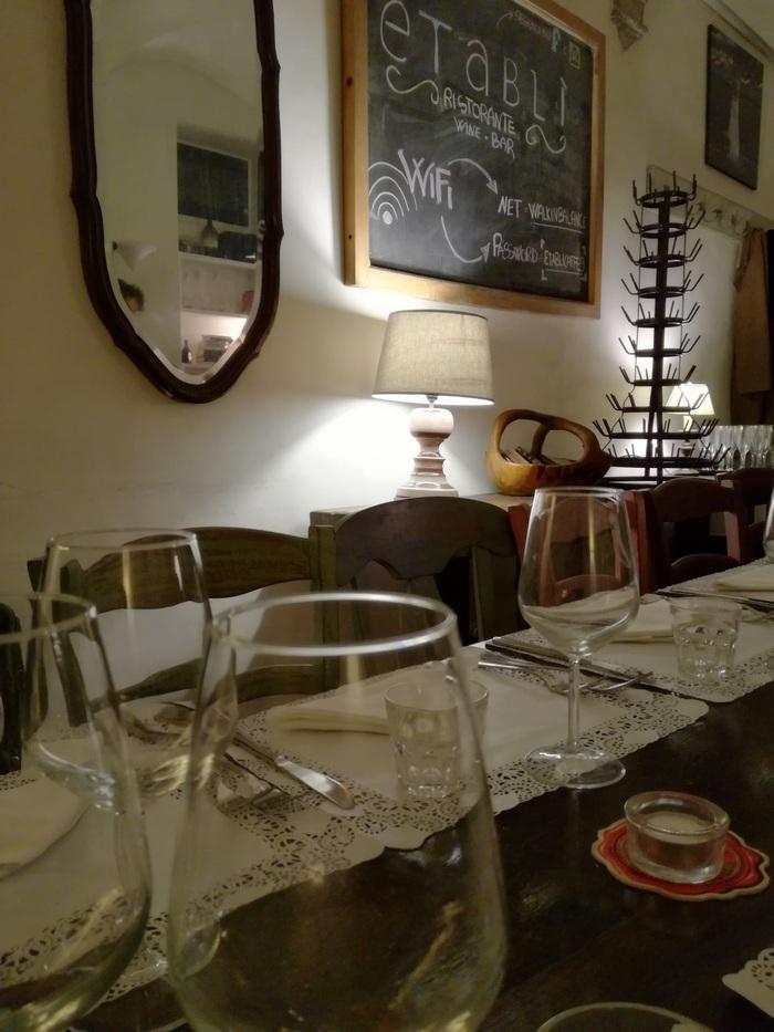 etablì rome roma restaurant blog