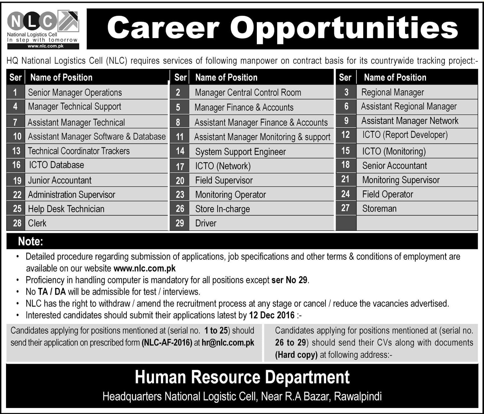 16 Latest Jobs In National Logistics Cell Nlc In Rawalpindi