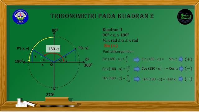 Rasio Trigonometri dan Sudut berelasi di Kuadran 2