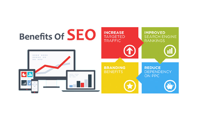 Want to Know All the Benefits of Search Engine Optimization?