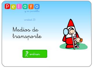 http://nea.educastur.princast.es/repositorio/RECURSO_ZIP/2_1_ibcmass_u23/index.html