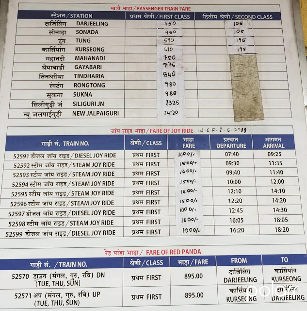 REVISED FARE DARJEELING HIMALAYAN RAILWAY/TOY TRAIN 2019
