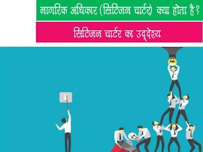 नागरिक चार्टर (नागरिक अधिकार पत्र) क्या होता है | Citizen Charter Kya Hota Hai