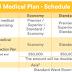住院全包: 大眾醫療平價之選
