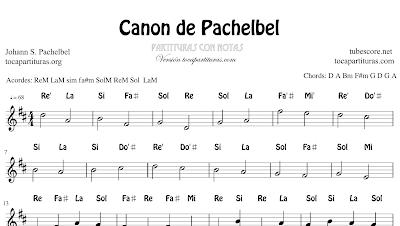 Canon de Pachelbel en Re Partitura Fácil con Notas en Letra en Clave de Sol