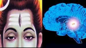 bhagvaan shiv ji ki tisri aankh ka rahsya