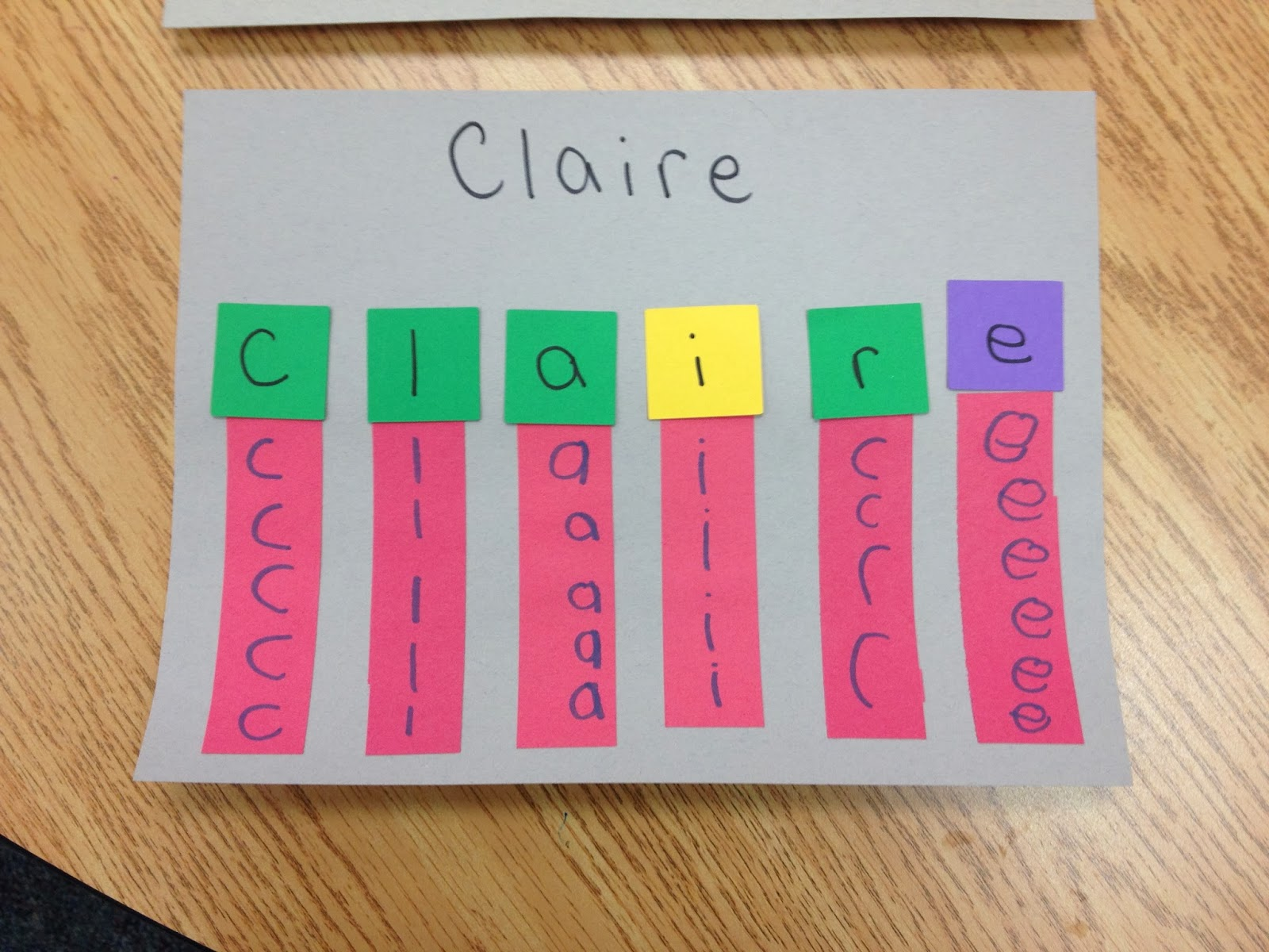 Mrs Post S Classroom Blog Name Writing