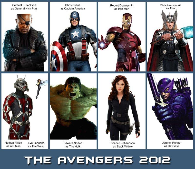 The Avengers 2012 Blog2best
