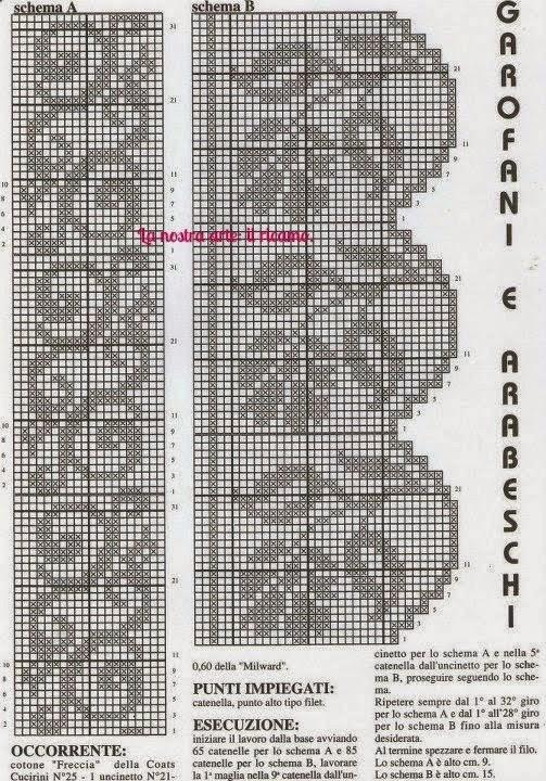 Hobby lavori femminili ricamo uncinetto maglia bordure for Schemi bordure uncinetto filet