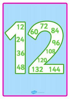 mi llavero de las tablas de multiplicar pdf