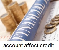 does opening a checking account affect credit