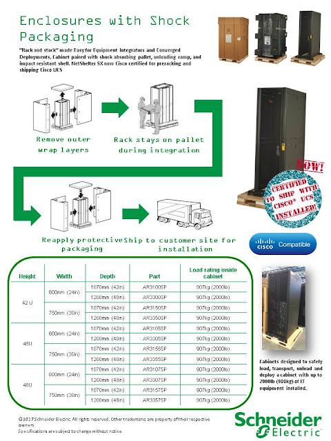 Rack Server Schneider Electric