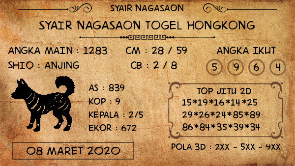 Prediksi Togel HK Minggu 08 Maret 2020 - Nagasaon HK