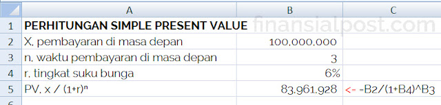 Perhitungan Simple Present Value