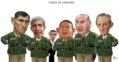 Charge do Aroeira, Cadeia de Comando
