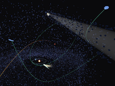 Conceptual diagram of this research. Researchers calculated the typical paths of long-orbit comets (blue) perturbed by a passing gas-giant-sized object (white) and objects of interstellar origin (red). (Credit: NAOJ)