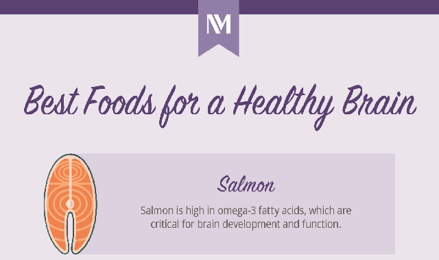 Best Foods for a Healthy Brain #infographic